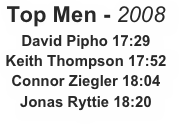 Top Men - 2008